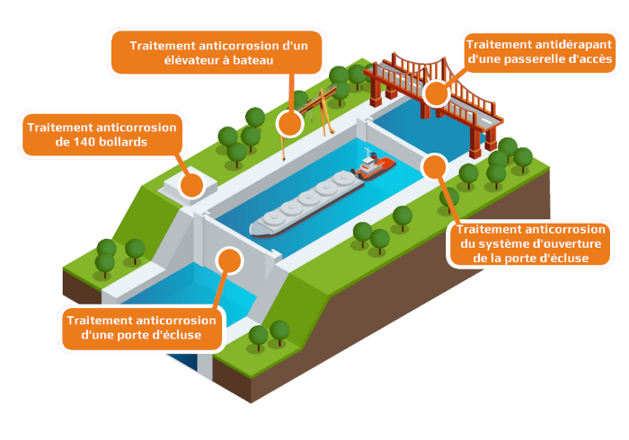 Plan maritime mobile